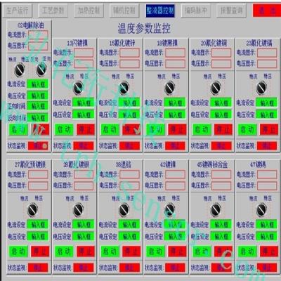 配电室机电运行状态监控,机电设备运行状态监控系统