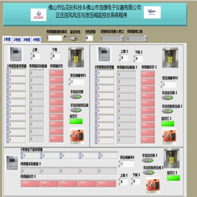 TRH-Z-PC\消防正压送风监控系统,余压监控电脑主机