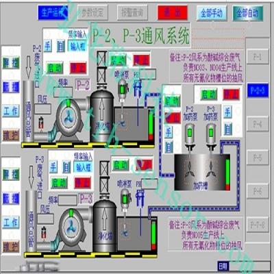 厂房风机,风压,水泵,水压集中主机监控系统
